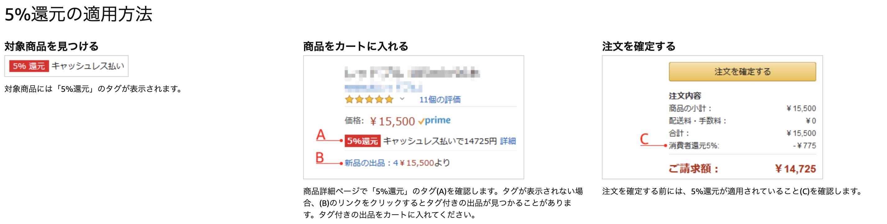 Amazonで行っているキャッシュレス還元とは何?